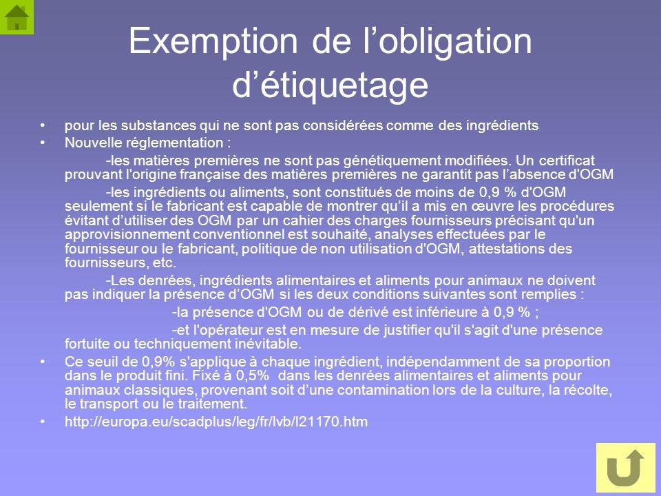 Exemption de l'obligation d'étiquetage