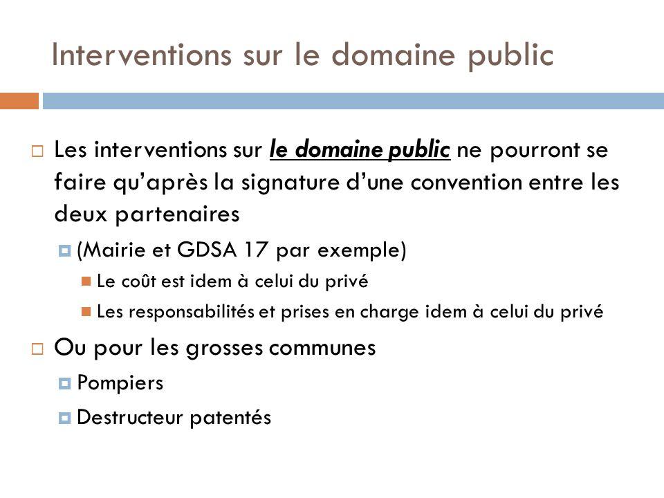 Interventions sur le domaine public