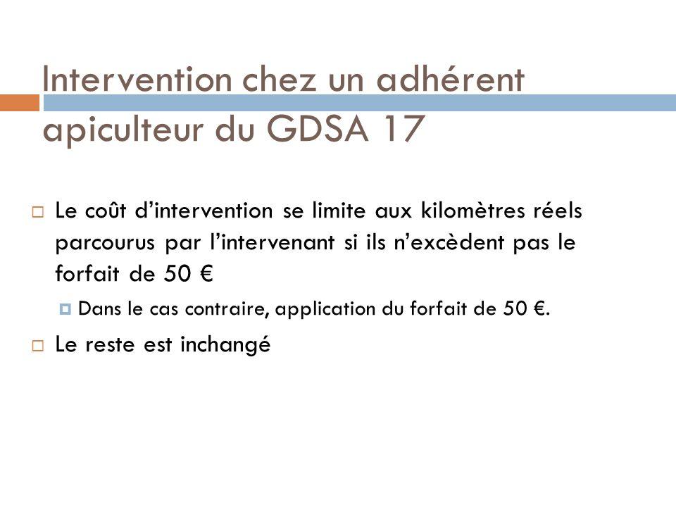 Intervention chez un adhérent apiculteur du GDSA 17