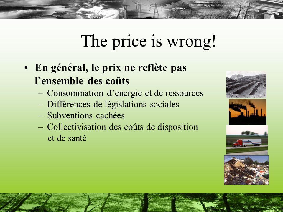 The price is wrong! En général, le prix ne reflète pas l'ensemble des coûts. Consommation d'énergie et de ressources.