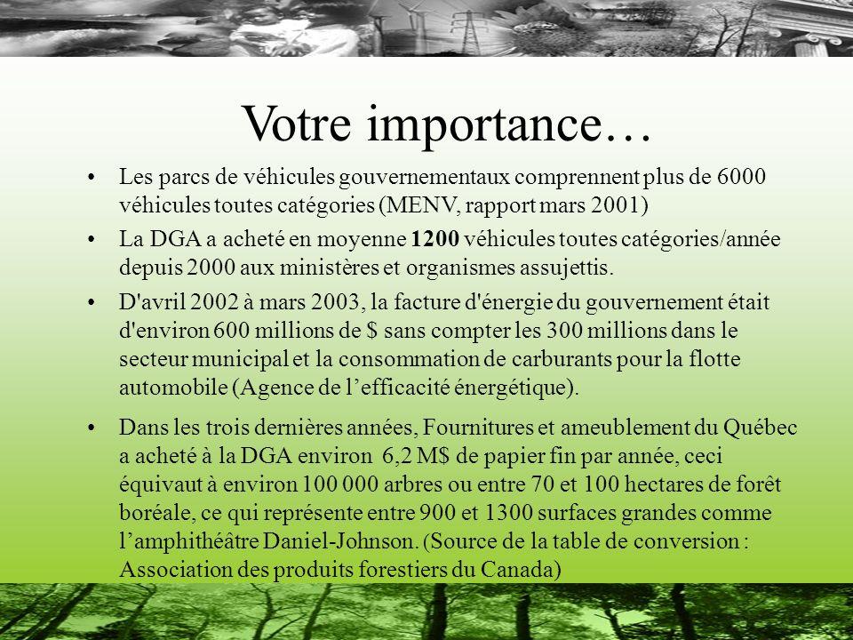 Votre importance… Les parcs de véhicules gouvernementaux comprennent plus de 6000 véhicules toutes catégories (MENV, rapport mars 2001)
