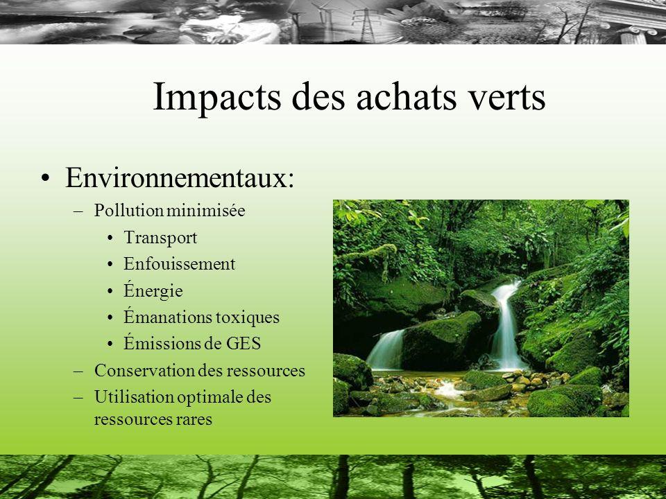 Impacts des achats verts