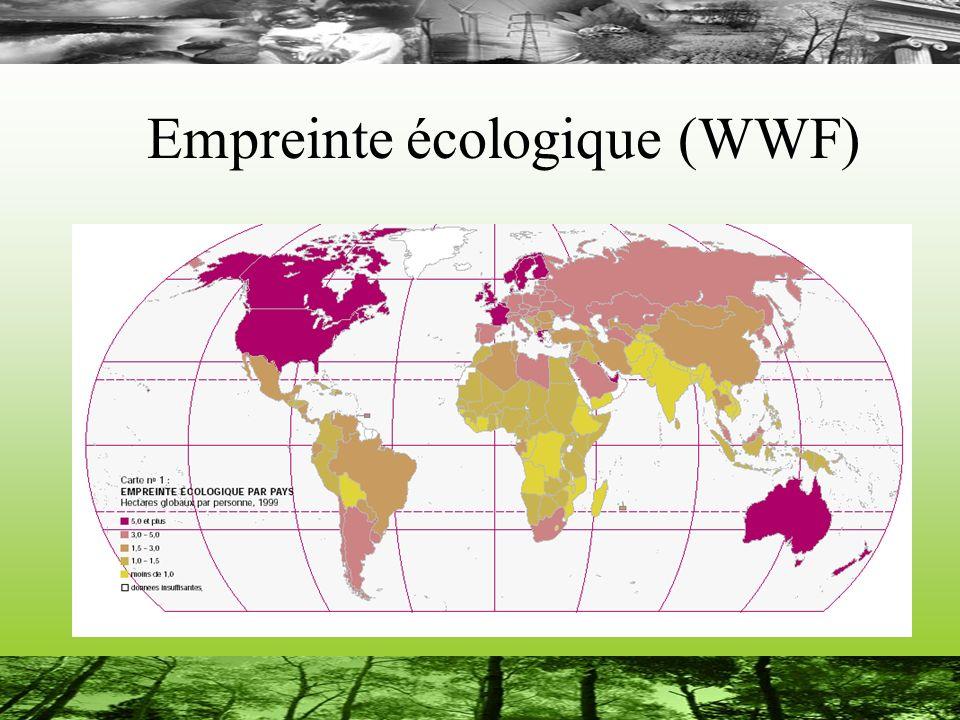 Empreinte écologique (WWF)