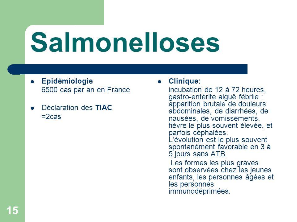 Salmonelloses Epidémiologie 6500 cas par an en France