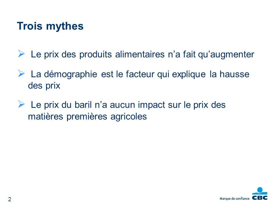 Trois mythes Le prix des produits alimentaires n'a fait qu'augmenter. La démographie est le facteur qui explique la hausse des prix.