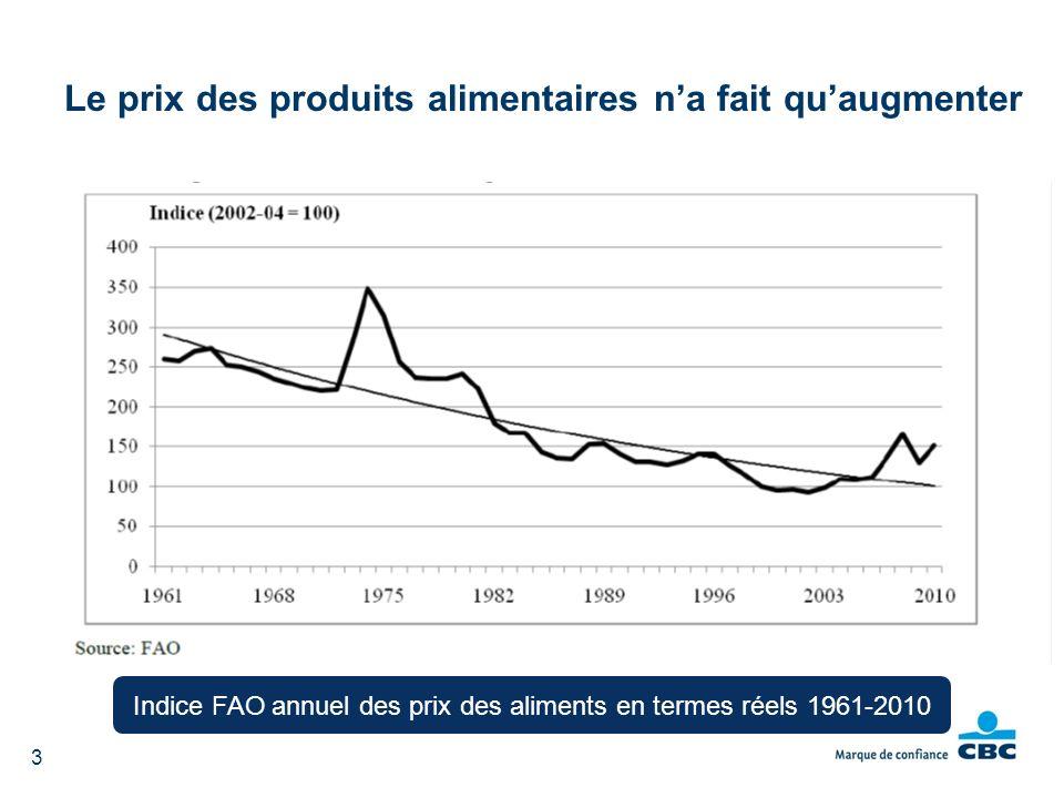 Le prix des produits alimentaires n'a fait qu'augmenter