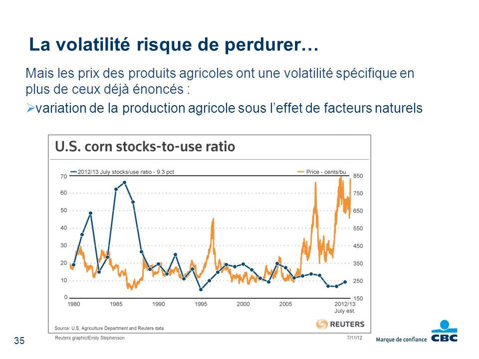 La volatilité risque de perdurer…