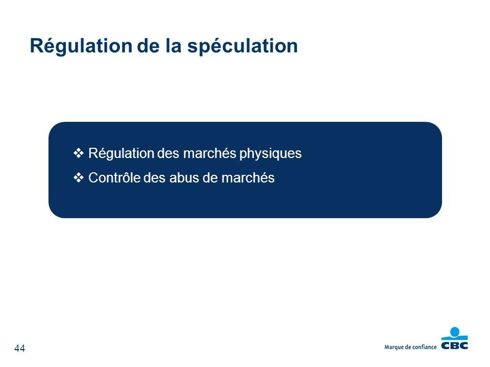 Régulation de la spéculation