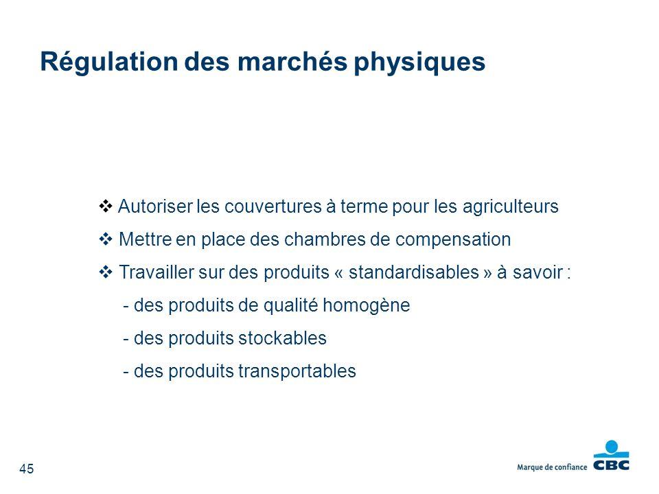 Régulation des marchés physiques