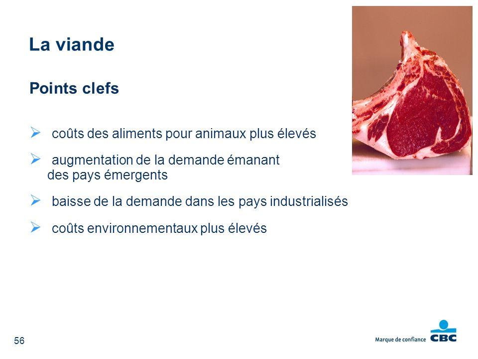 La viande Points clefs coûts des aliments pour animaux plus élevés