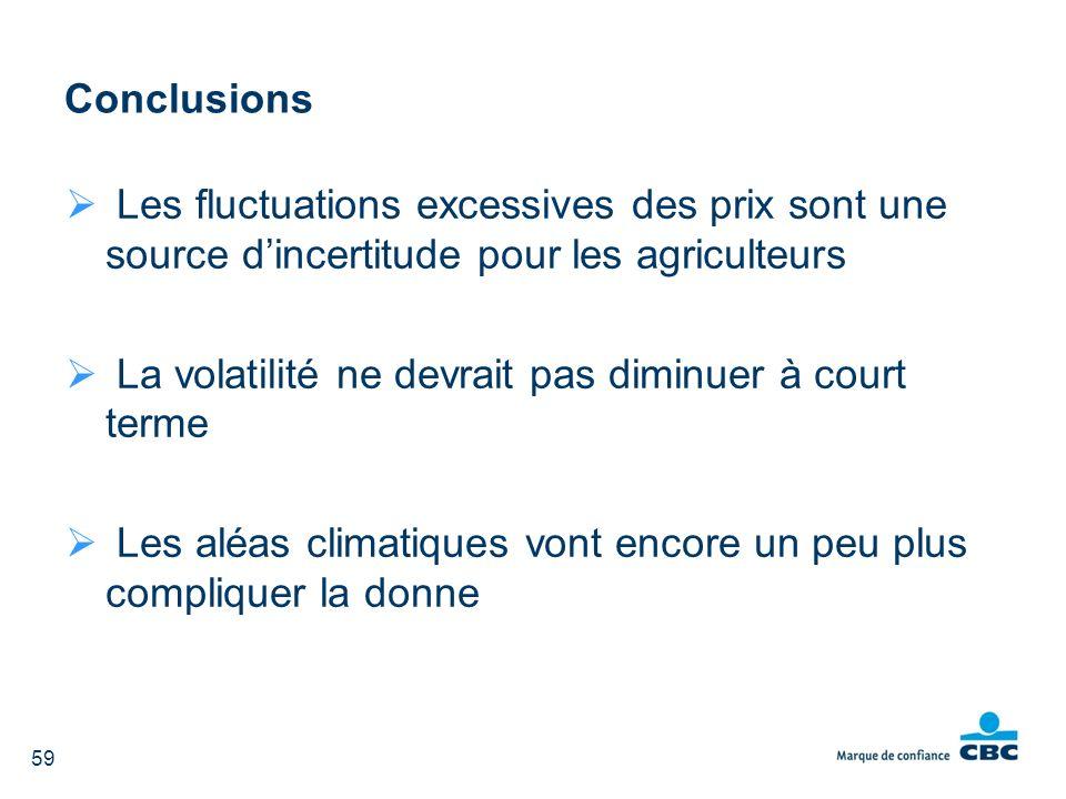Conclusions Les fluctuations excessives des prix sont une source d'incertitude pour les agriculteurs.