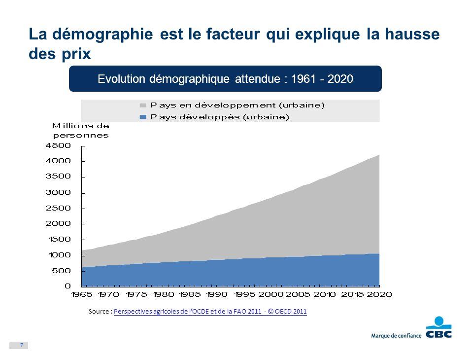 La démographie est le facteur qui explique la hausse des prix