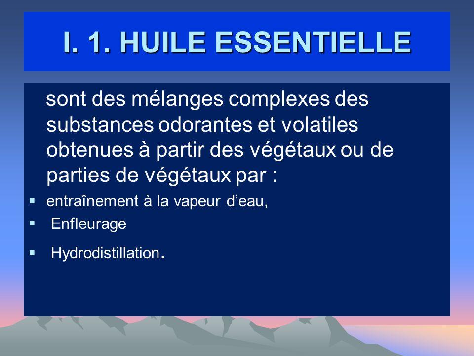 I. 1. HUILE ESSENTIELLE