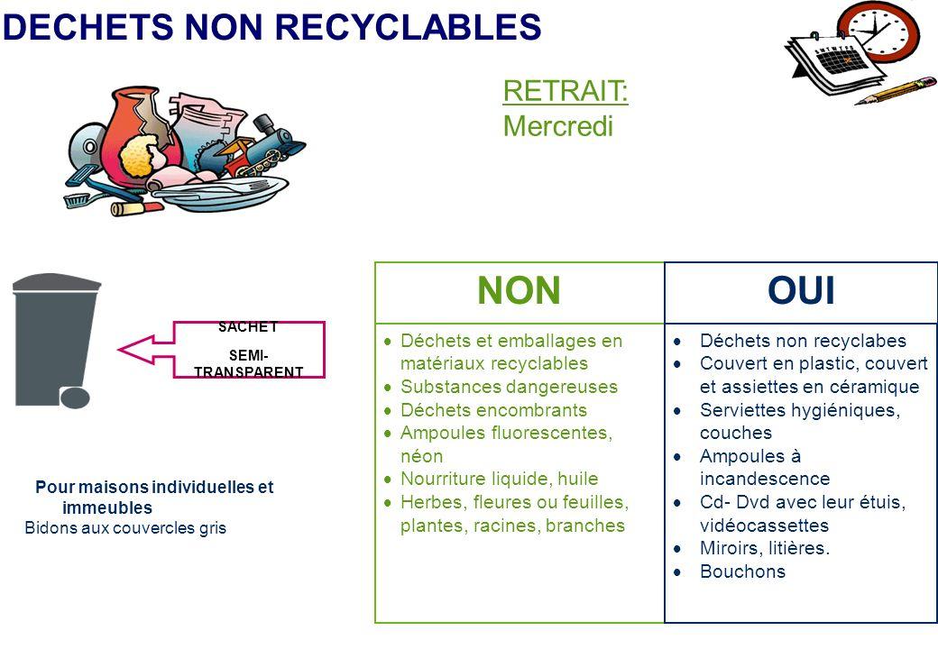 NON OUI DECHETS NON RECYCLABLES RETRAIT: Mercredi