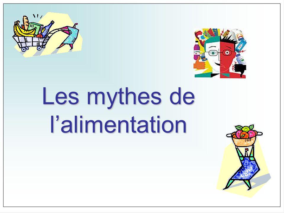Les mythes de l'alimentation
