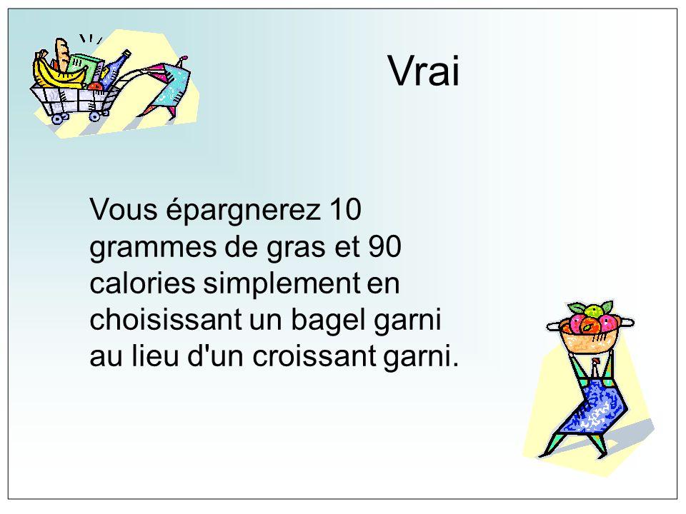 Vrai Vous épargnerez 10 grammes de gras et 90 calories simplement en choisissant un bagel garni au lieu d un croissant garni.