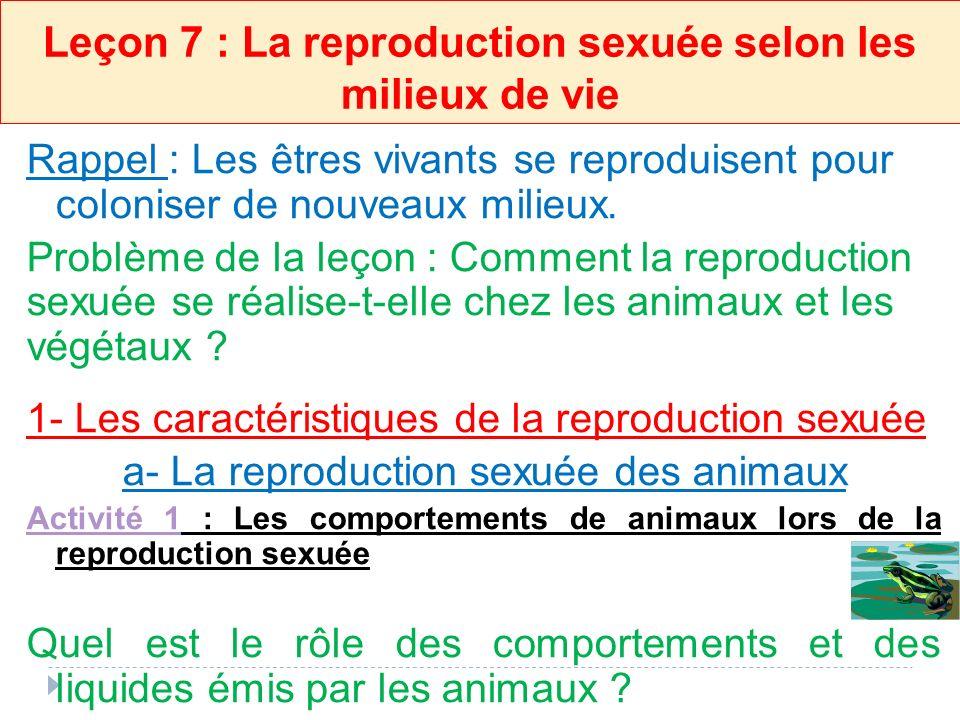 Leçon 7 : La reproduction sexuée selon les milieux de vie