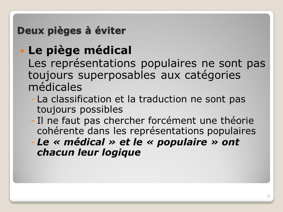 Deux pièges à éviter Le piège médical. Les représentations populaires ne sont pas toujours superposables aux catégories médicales.