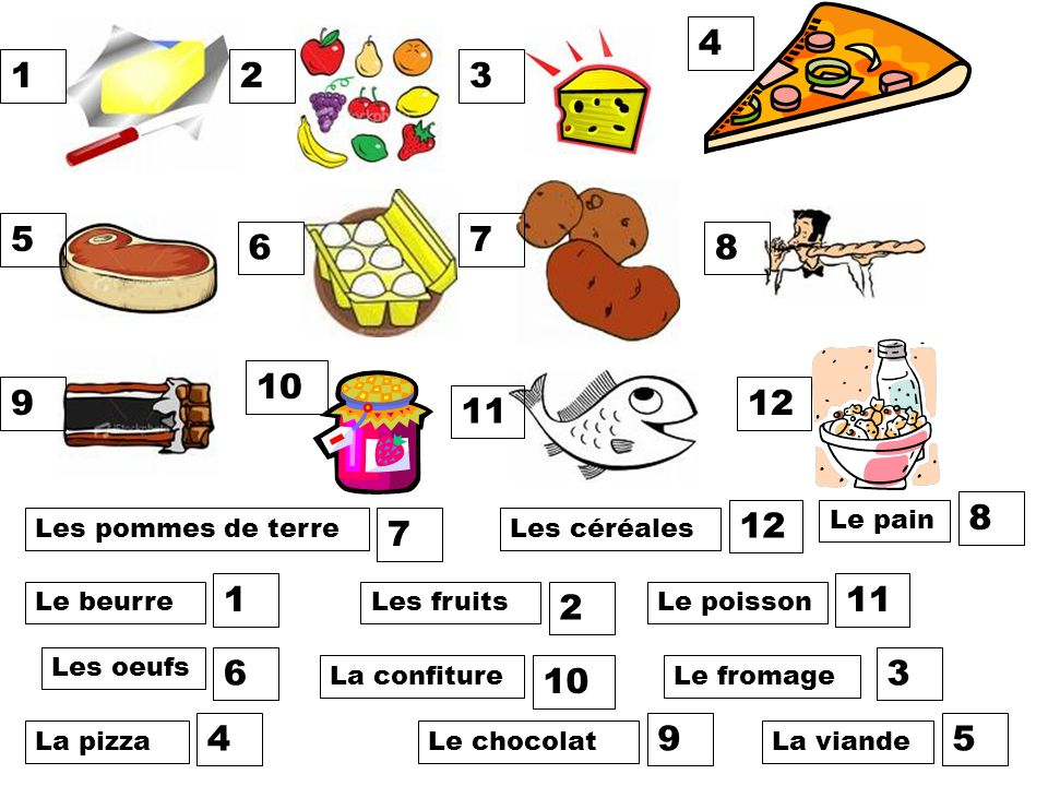 4 1. 2. 3. 5. 7. 6. 8. 10. 9. 12. 11. 8. 12. Le pain. Les pommes de terre. 7. Les céréales.