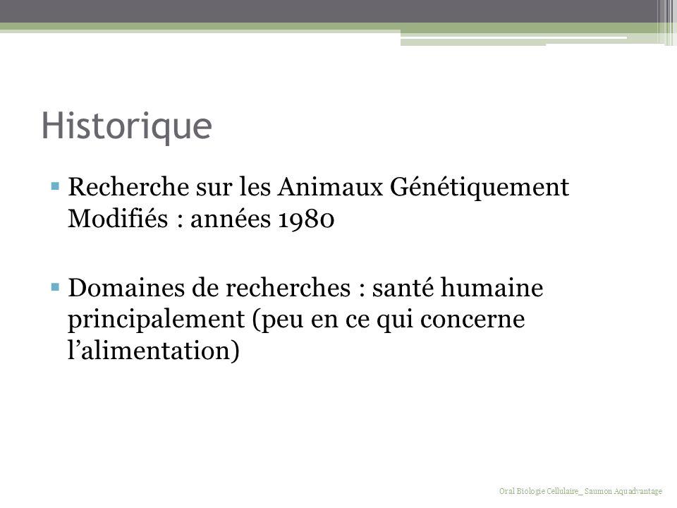 Historique Recherche sur les Animaux Génétiquement Modifiés : années 1980.