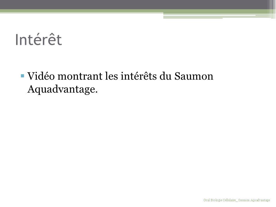 Intérêt Vidéo montrant les intérêts du Saumon Aquadvantage.