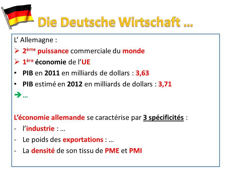Die Deutsche Wirtschaft …