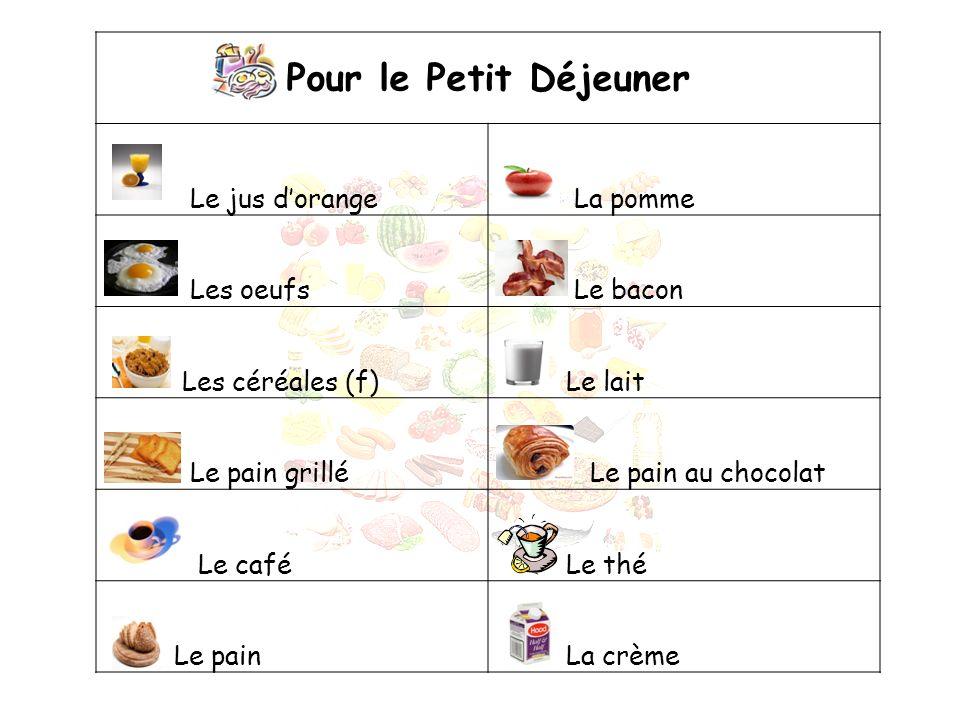 Pour le Petit Déjeuner Le jus d'orange La pomme Les oeufs Le bacon