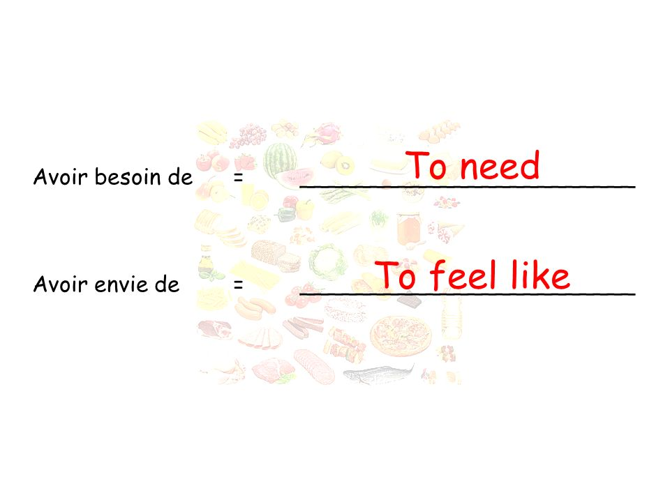 To need To feel like Avoir besoin de = ________________________