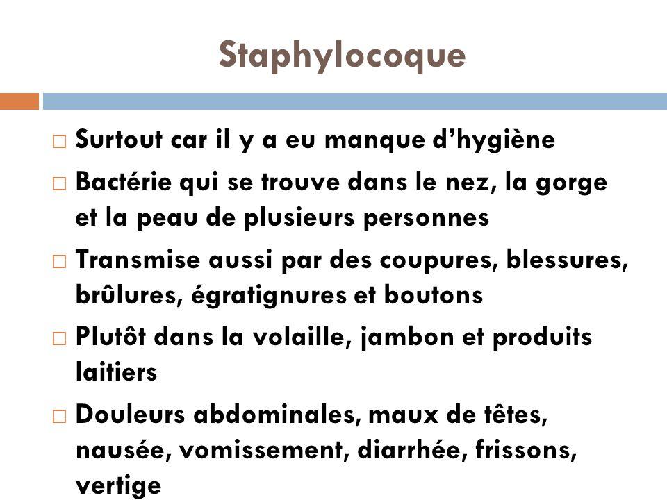 Staphylocoque Surtout car il y a eu manque d'hygiène