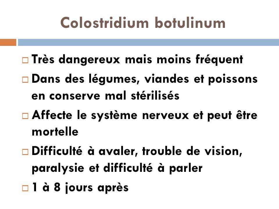 Colostridium botulinum