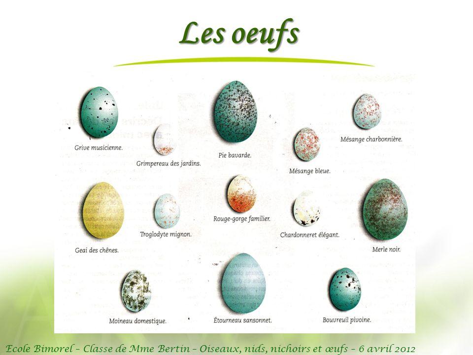 Les oeufs Pâques c'est le…. Dimanche 8 avril