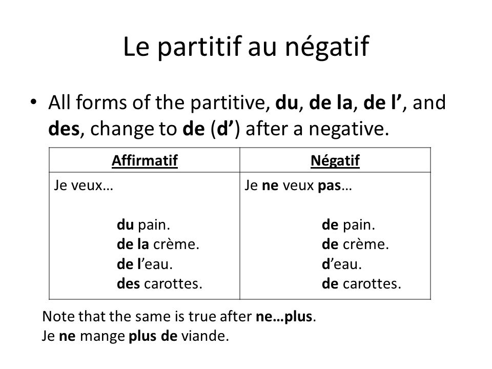 Le partitif au négatif All forms of the partitive, du, de la, de l', and des, change to de (d') after a negative.