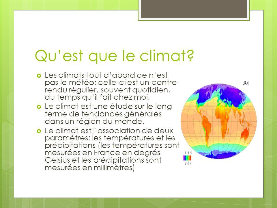 Qu'est que le climat