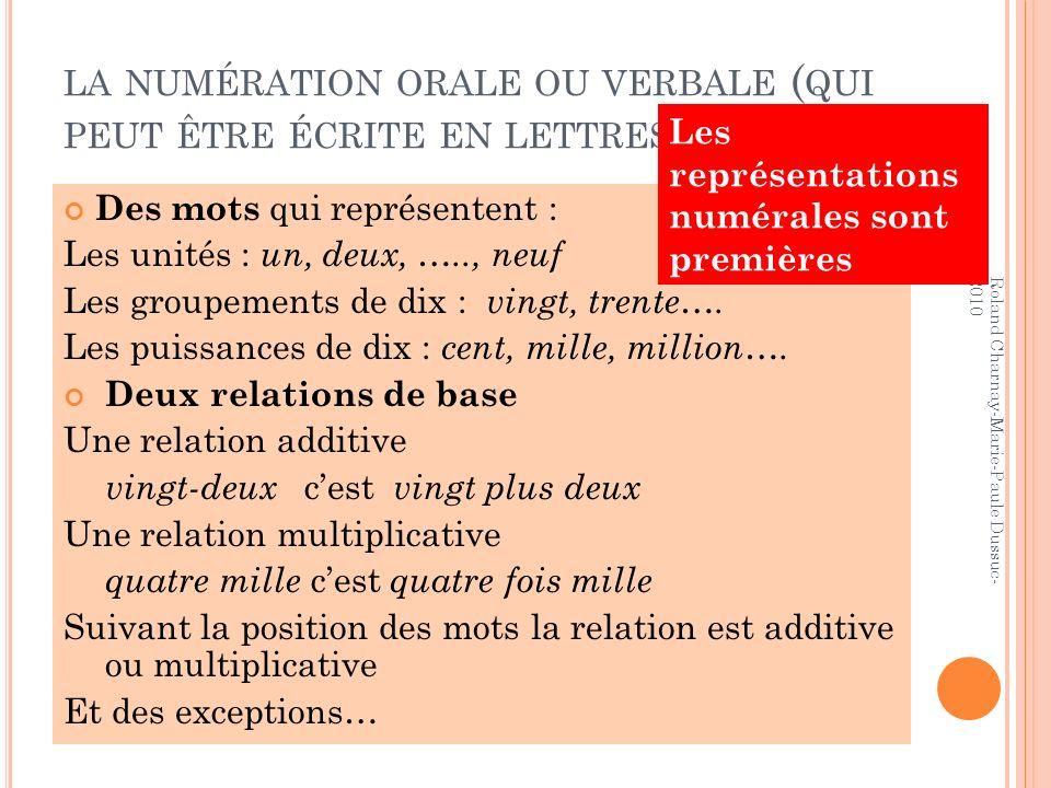 la numération orale ou verbale (qui peut être écrite en lettres)