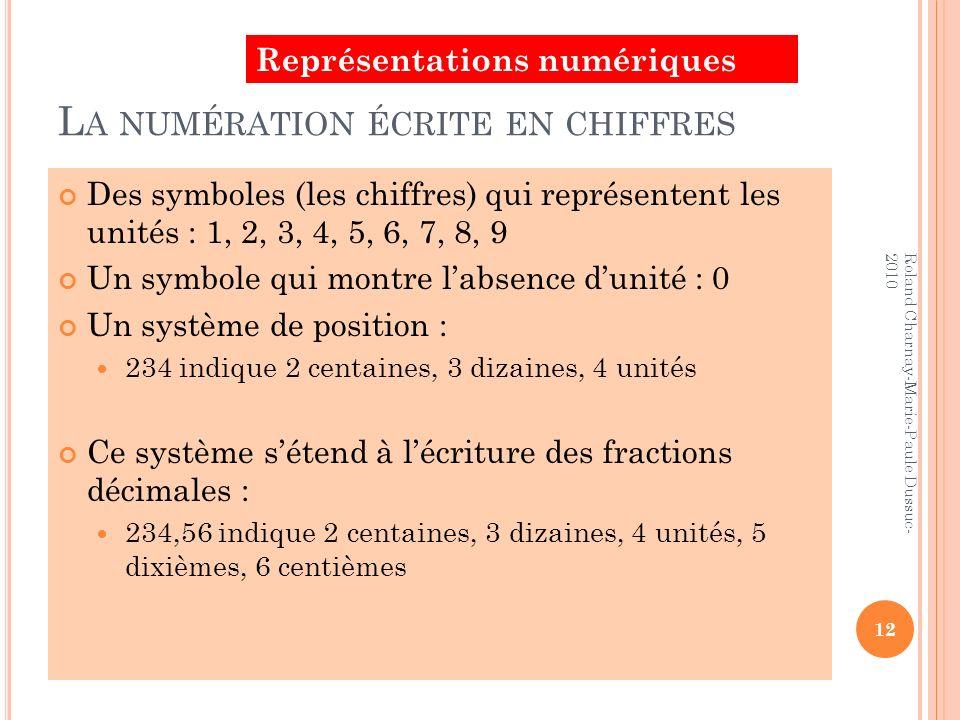 La numération écrite en chiffres