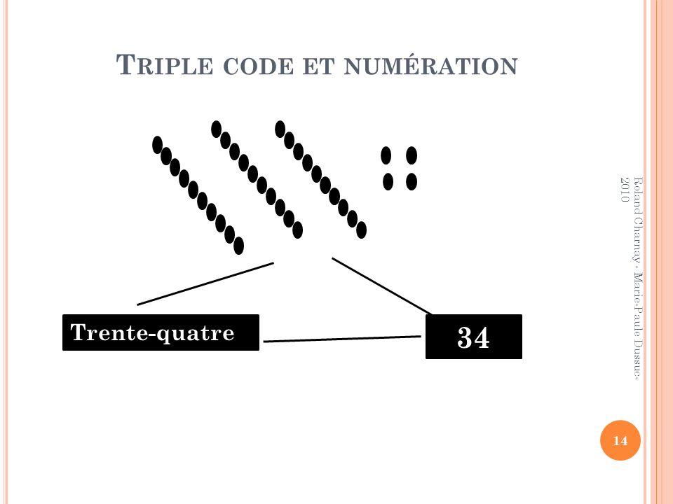 Triple code et numération