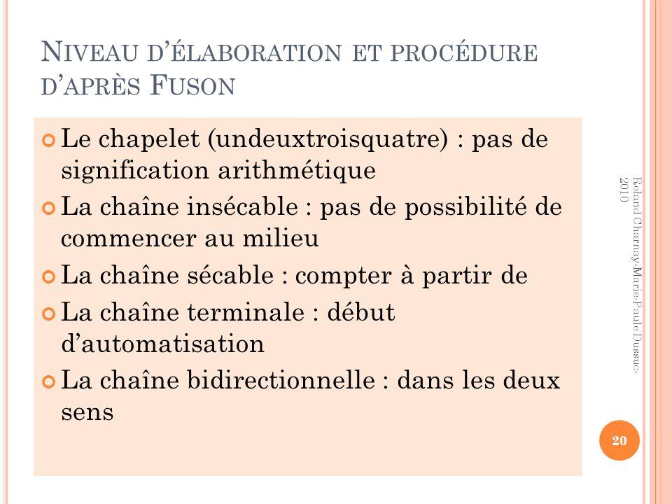 Niveau d'élaboration et procédure d'après Fuson