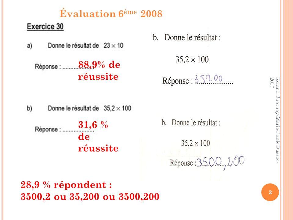 Évaluation 6ème 2008 88,9% de réussite 31,6 % de réussite