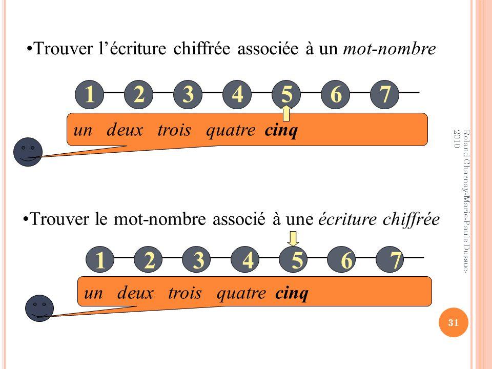 Trouver l'écriture chiffrée associée à un mot-nombre