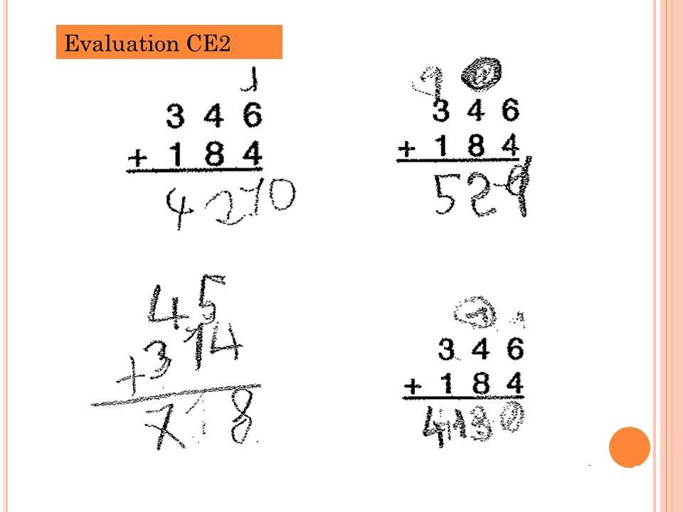 Evaluation CE2