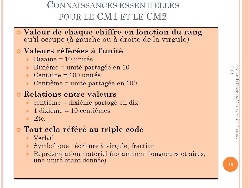 Connaissances essentielles pour le CM1 et le CM2