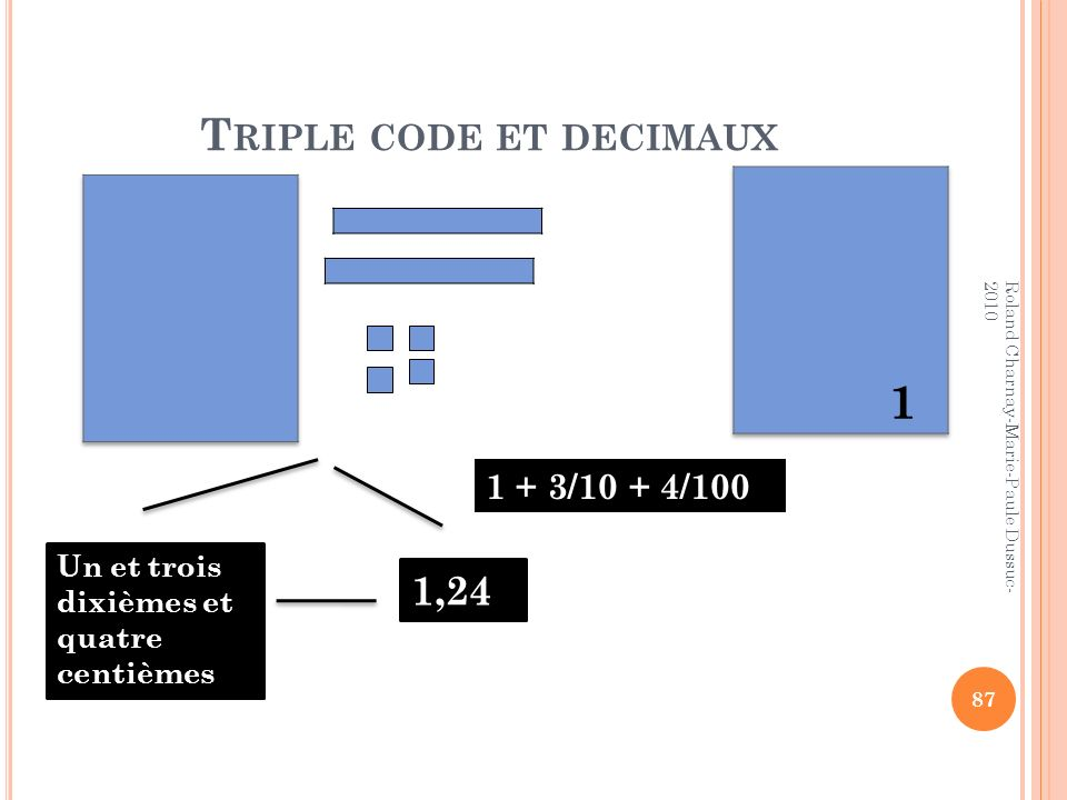 Triple code et decimaux