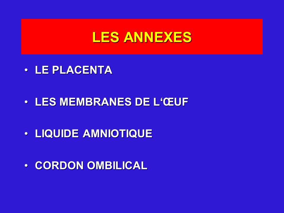 LES ANNEXES LE PLACENTA LES MEMBRANES DE L'ŒUF LIQUIDE AMNIOTIQUE