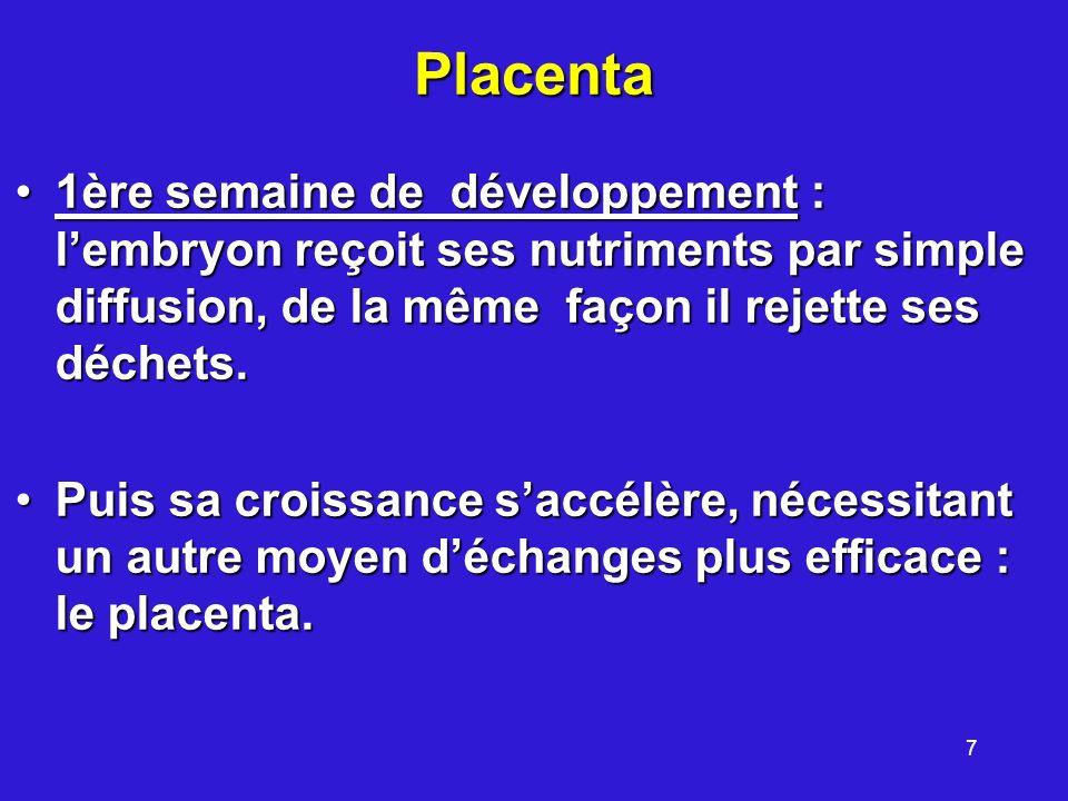 Placenta 1ère semaine de développement : l'embryon reçoit ses nutriments par simple diffusion, de la même façon il rejette ses déchets.