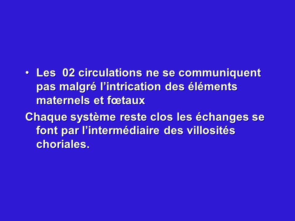 Les 02 circulations ne se communiquent pas malgré l'intrication des éléments maternels et fœtaux