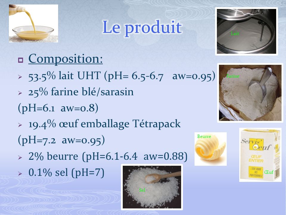 Le produit Composition: 53.5% lait UHT (pH= 6.5-6.7 aw=0.95)