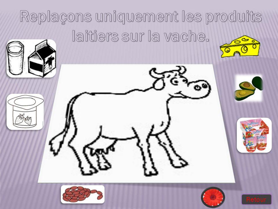 Replaçons uniquement les produits laitiers sur la vache.