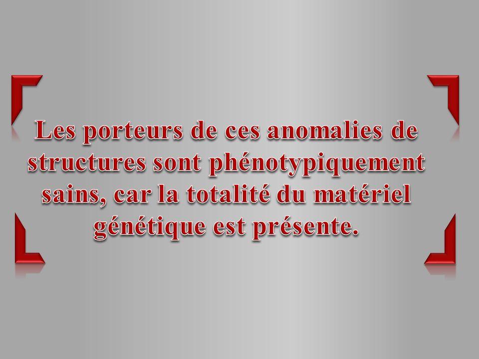 Les porteurs de ces anomalies de structures sont phénotypiquement sains, car la totalité du matériel génétique est présente.