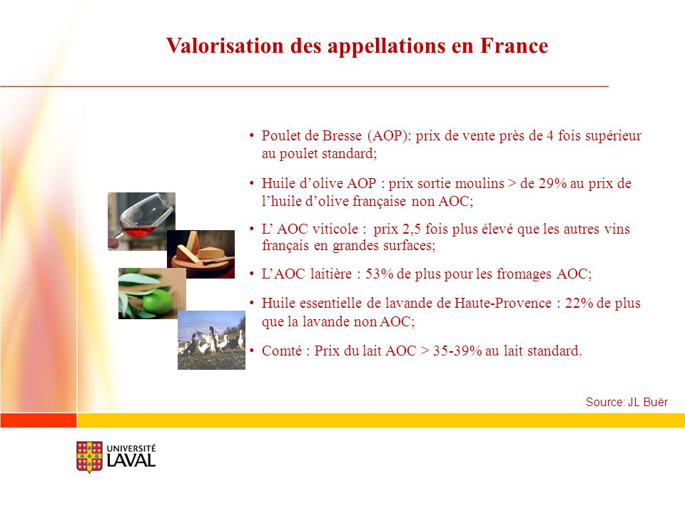 Valorisation des appellations en France