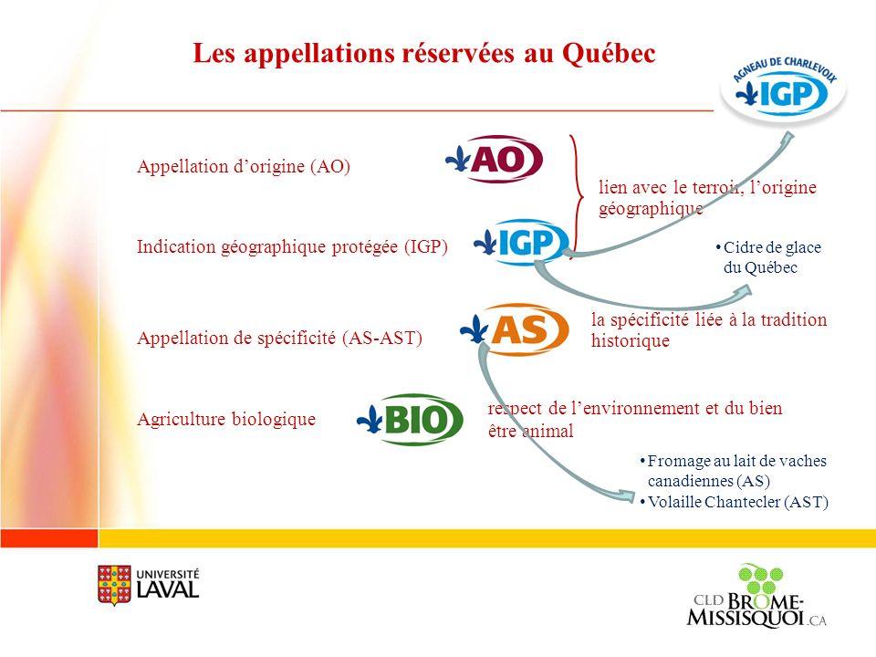 Les appellations réservées au Québec